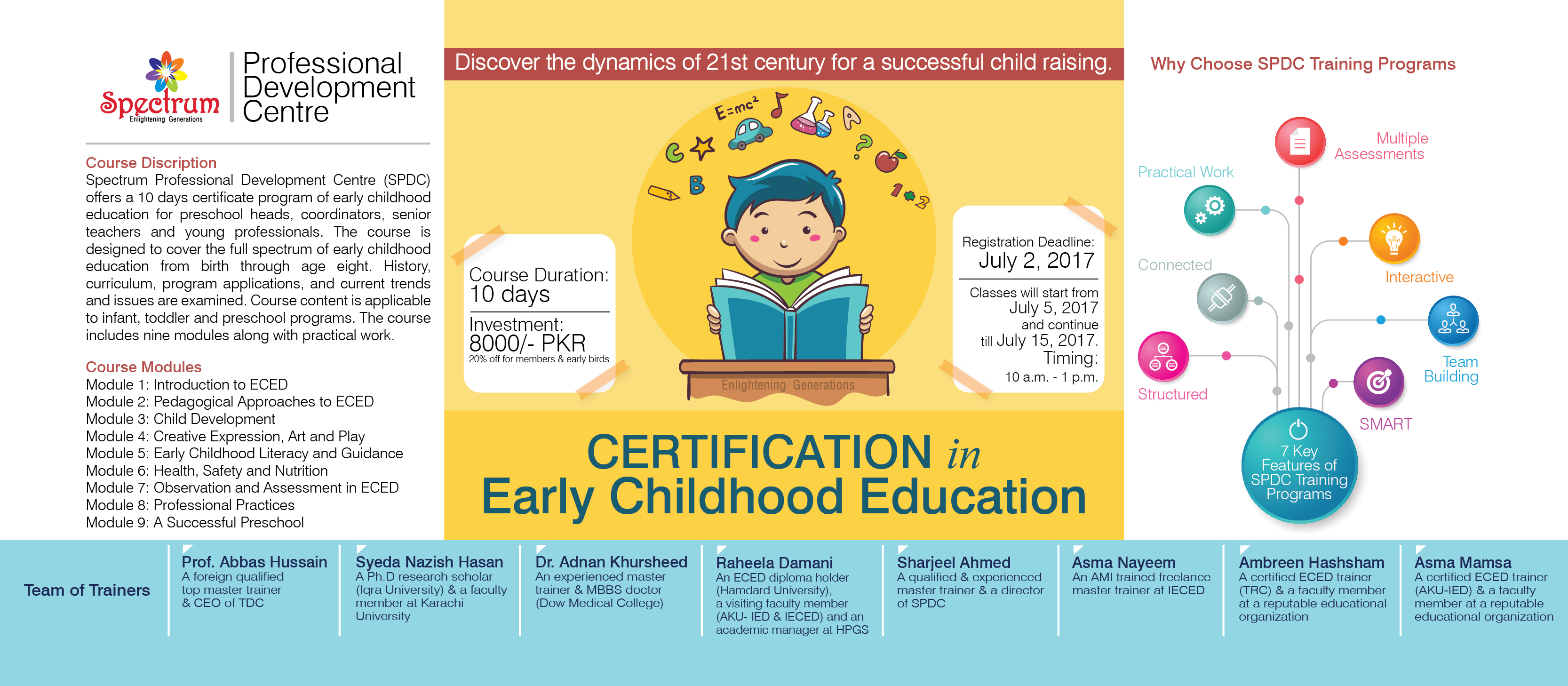 Certification in Early Childhood Education (1st Batch)